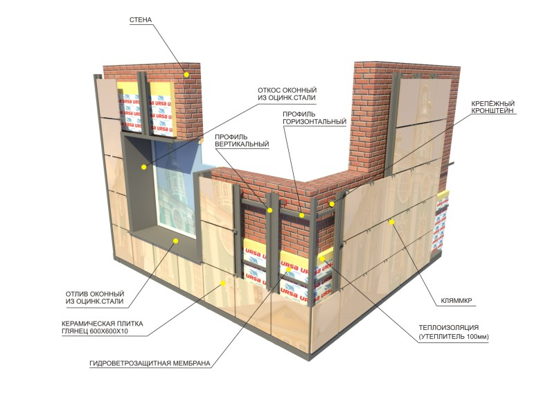 Устройство навесного вентилируемого фасада из керамогранита